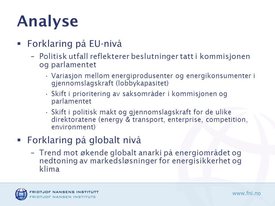 Analyse  Forklaring på EU-nivå –Politisk utfall reflekterer beslutninger tatt i kommisjonen og parlamentet Variasjon mellom energiprodusenter og energikonsumenter i gjennomslagskraft (lobbykapasitet) Skift i prioritering av saksområder i kommisjonen og parlamentet Skift i politisk makt og gjennomslagskraft for de ulike direktoratene (energy & transport, enterprise, competition, environment)  Forklaring på globalt nivå –Trend mot økende globalt anarki på energiområdet og nedtoning av markedsløsninger for energisikkerhet og klima