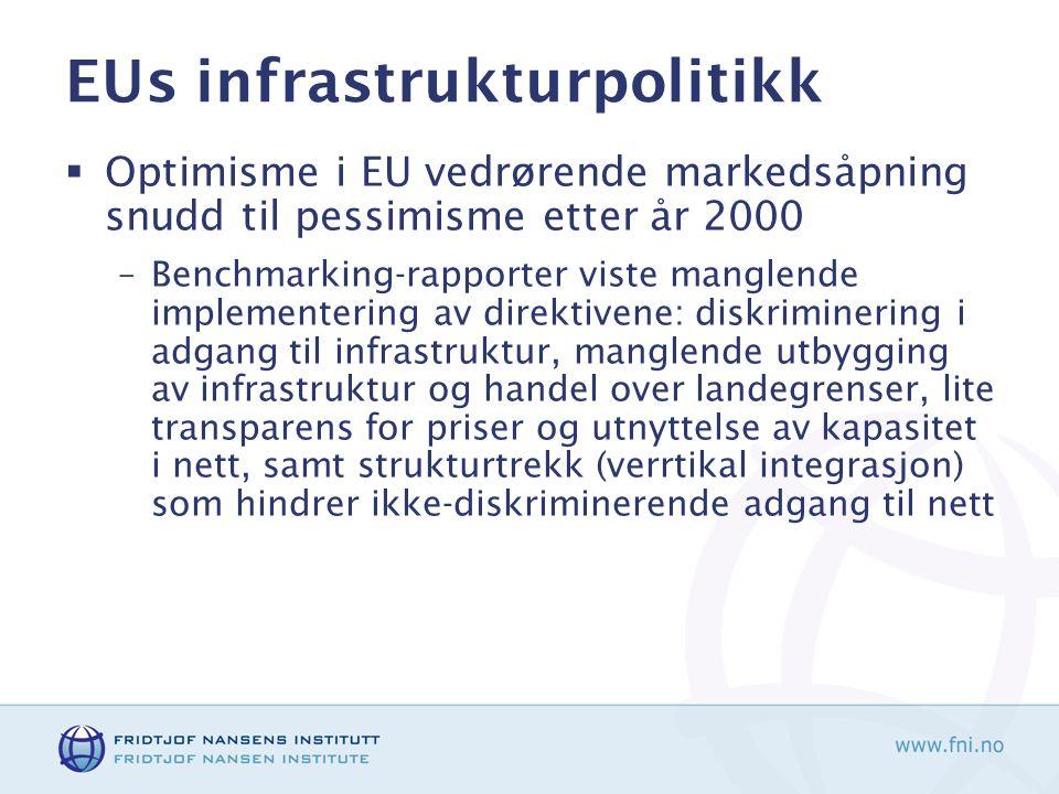 EUs infrastrukturpolitikk  Optimisme i EU vedrørende markedsåpning snudd til pessimisme etter år 2000 –Benchmarking-rapporter viste manglende implementering av direktivene: diskriminering i adgang til infrastruktur, manglende utbygging av infrastruktur og handel over landegrenser, lite transparens for priser og utnyttelse av kapasitet i nett, samt strukturtrekk (verrtikal integrasjon) som hindrer ikke-diskriminerende adgang til nett