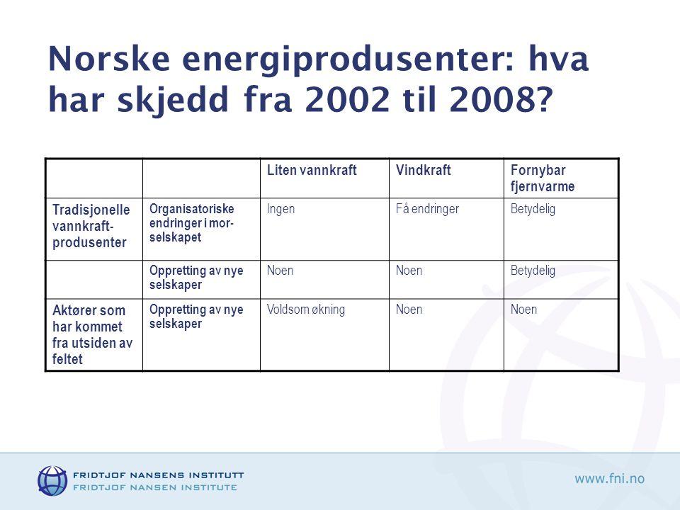 Norske energiprodusenter: hva har skjedd fra 2002 til 2008? Liten vannkraftVindkraftFornybar fjernvarme Tradisjonelle vannkraft- produsenter Organisat