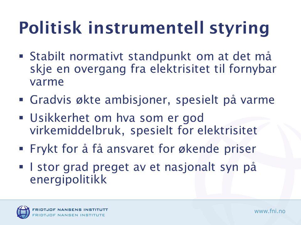 Politisk instrumentell styring  Stabilt normativt standpunkt om at det må skje en overgang fra elektrisitet til fornybar varme  Gradvis økte ambisjo