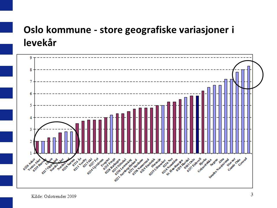 3 Oslo kommune - store geografiske variasjoner i levekår Kilde: Oslotrender 2009