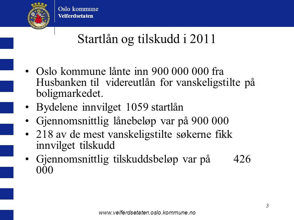 Oslo kommune Velferdsetaten www.velferdsetaten.oslo.kommune.no 3 Startlån og tilskudd i 2011 Oslo kommune lånte inn 900 000 000 fra Husbanken til videreutlån for vanskeligstilte på boligmarkedet.