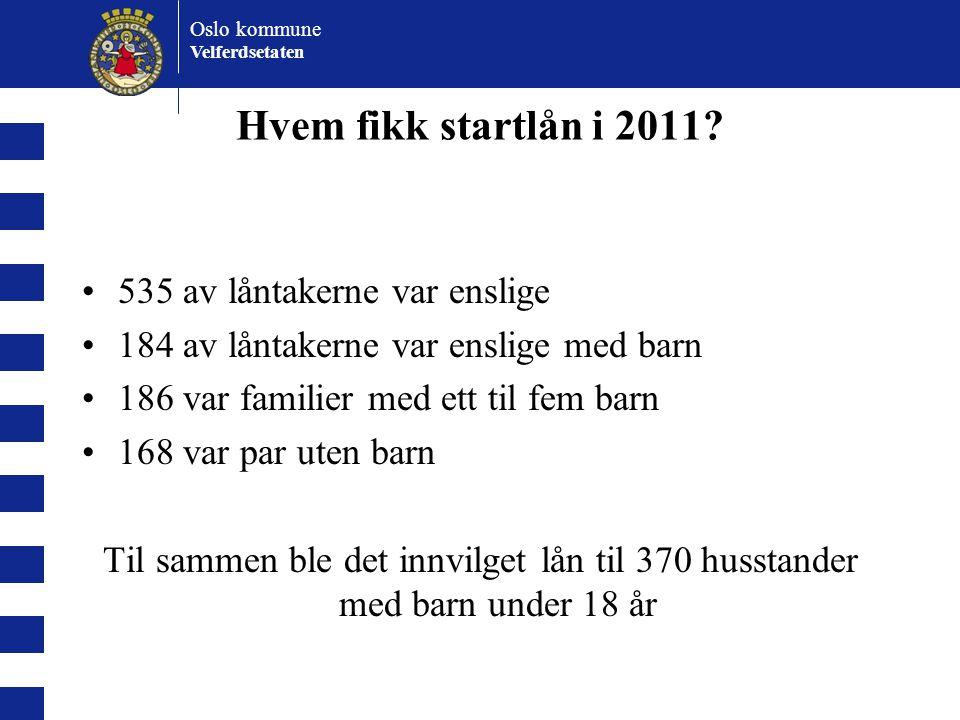 Oslo kommune Velferdsetaten Hvem fikk startlån i 2011.
