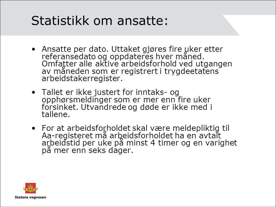 Statistikk om ansatte: Ansatte per dato. Uttaket gjøres fire uker etter referansedato og oppdateres hver måned. Omfatter alle aktive arbeidsforhold ve