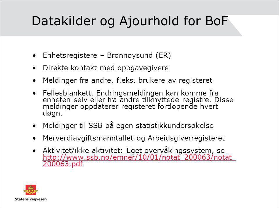 Datakilder og Ajourhold for BoF Enhetsregistere – Bronnøysund (ER) Direkte kontakt med oppgavegivere Meldinger fra andre, f.eks. brukere av registeret