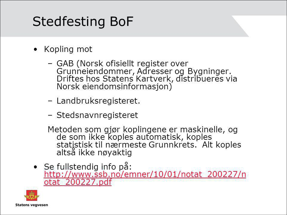 Stedfesting BoF Kopling mot –GAB (Norsk ofisiellt register over Grunneiendommer, Adresser og Bygninger. Driftes hos Statens Kartverk, distribueres via
