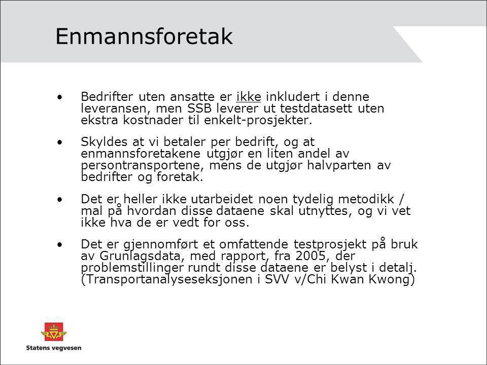 Statistikk om ansatte: Ansatte per dato.