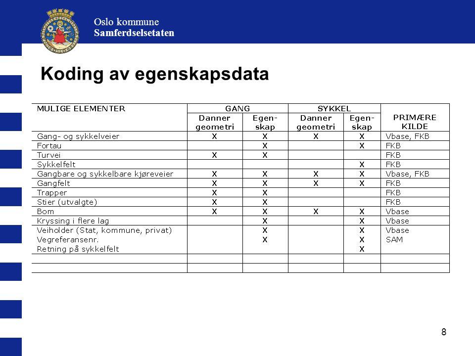 8 Oslo kommune Samferdselsetaten Koding av egenskapsdata