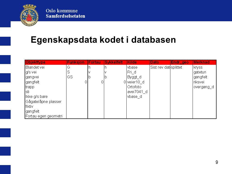 9 Oslo kommune Samferdselsetaten Egenskapsdata kodet i databasen