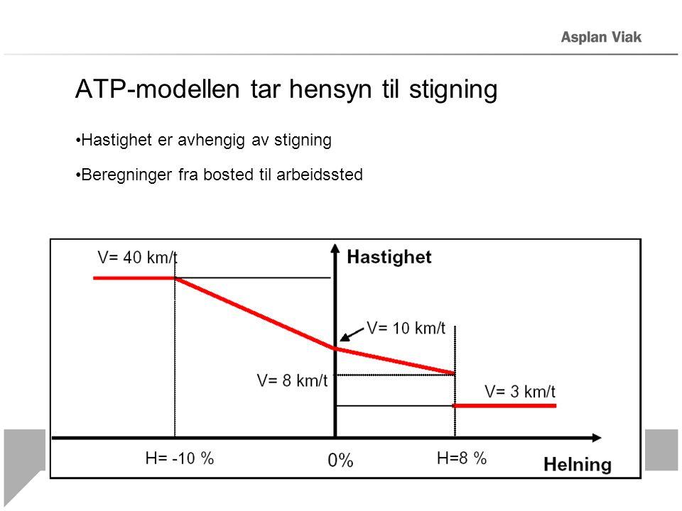 ATP-modellen tar hensyn til stigning Hastighet er avhengig av stigning Beregninger fra bosted til arbeidssted