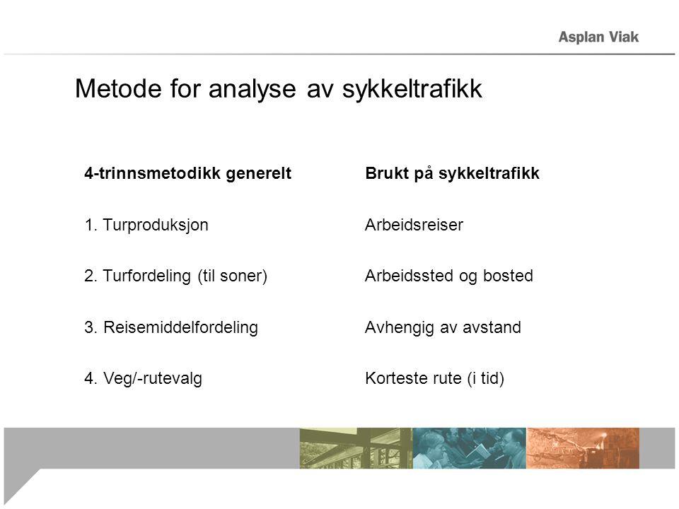 Metode for analyse av sykkeltrafikk 4-trinnsmetodikk genereltBrukt på sykkeltrafikk 1.