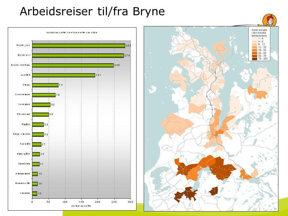18. juli 2014 Arbeidsreiser til/fra Bryne