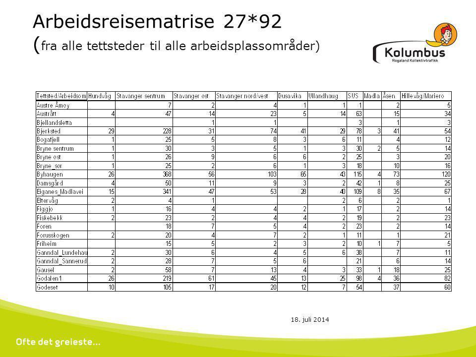 18. juli 2014 Arbeidsreisematrise 27*92 ( fra alle tettsteder til alle arbeidsplassområder)