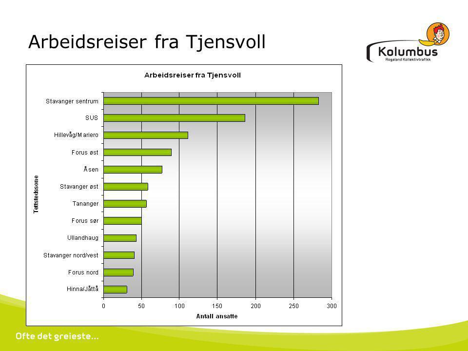 18. juli 2014 Arbeidsreiser fra Tjensvoll