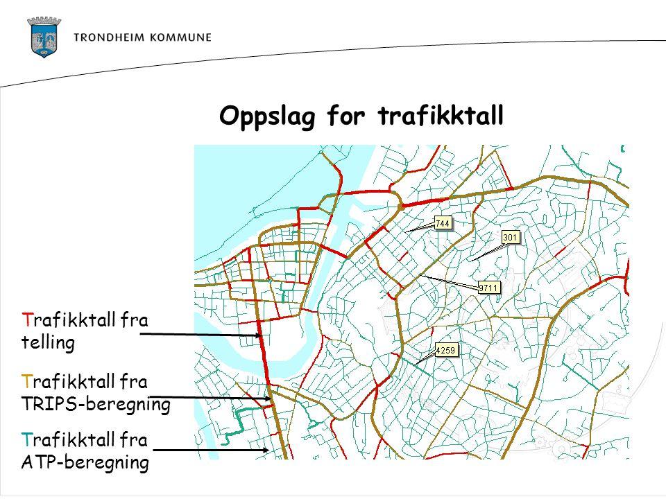 Oppslag for trafikktall Trafikktall fra TRIPS-beregning Trafikktall fra telling Trafikktall fra ATP-beregning