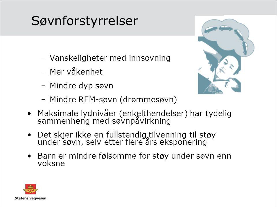 Søvnforstyrrelser –Vanskeligheter med innsovning –Mer våkenhet –Mindre dyp søvn –Mindre REM-søvn (drømmesøvn) Maksimale lydnivåer (enkelthendelser) ha