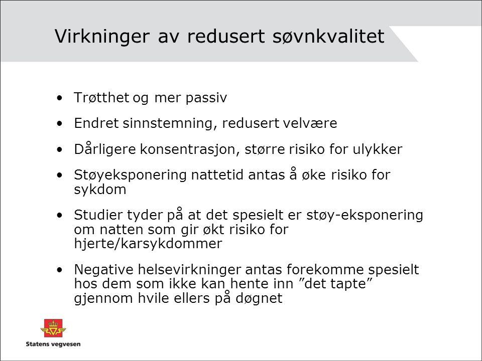 Ambisjonsnivåmetoden Rapport for Statens vegvesen til bruk ved planlegging av støytiltak langs riksveg.