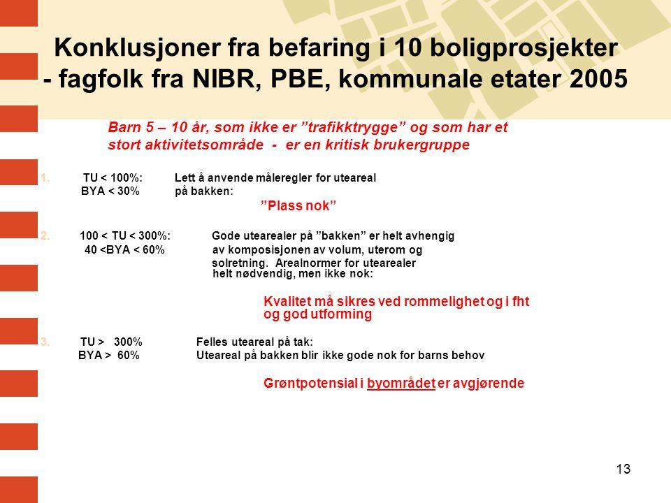 """13 Konklusjoner fra befaring i 10 boligprosjekter - fagfolk fra NIBR, PBE, kommunale etater 2005 Barn 5 – 10 år, som ikke er """"trafikktrygge"""" og som ha"""