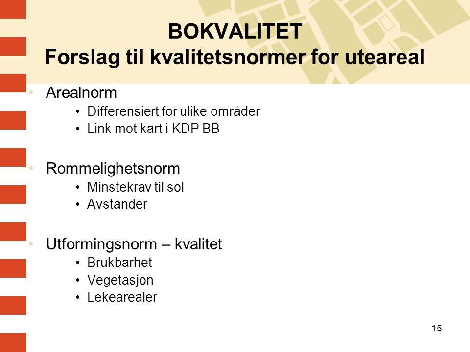 15 BOKVALITET Forslag til kvalitetsnormer for uteareal Arealnorm Differensiert for ulike områder Link mot kart i KDP BB Rommelighetsnorm Minstekrav ti