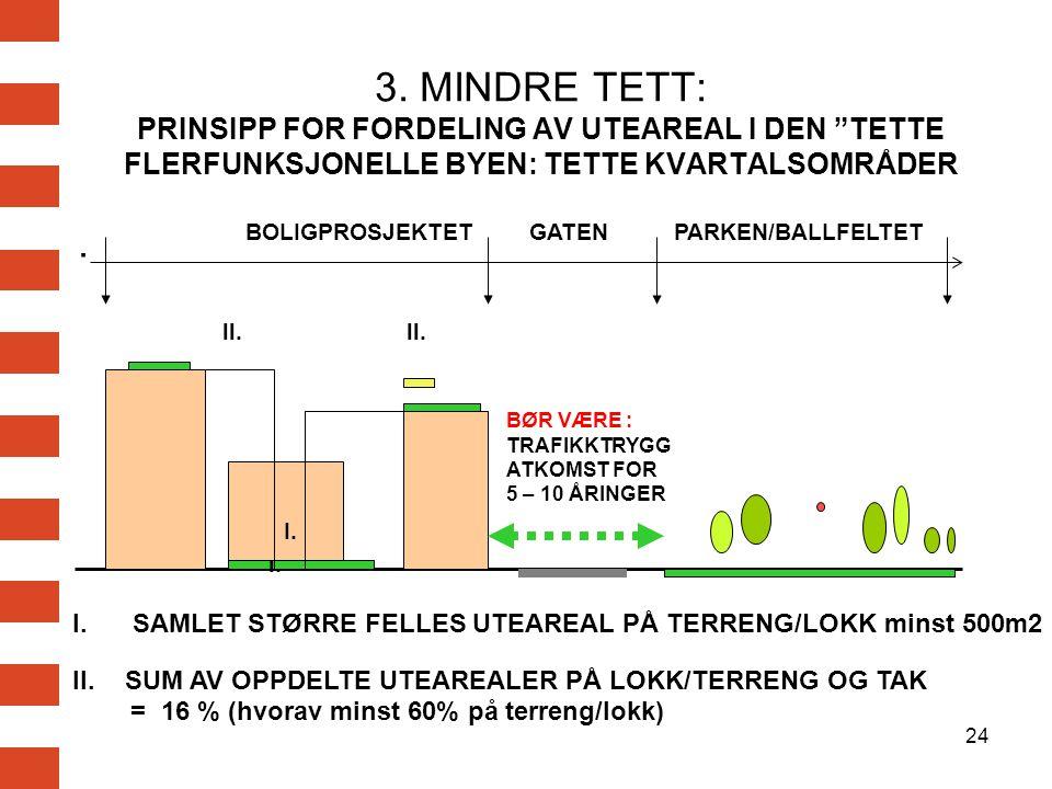 """24. 3. MINDRE TETT: PRINSIPP FOR FORDELING AV UTEAREAL I DEN """"TETTE FLERFUNKSJONELLE BYEN: TETTE KVARTALSOMRÅDER BOLIGPROSJEKTETGATENPARKEN/BALLFELTET"""