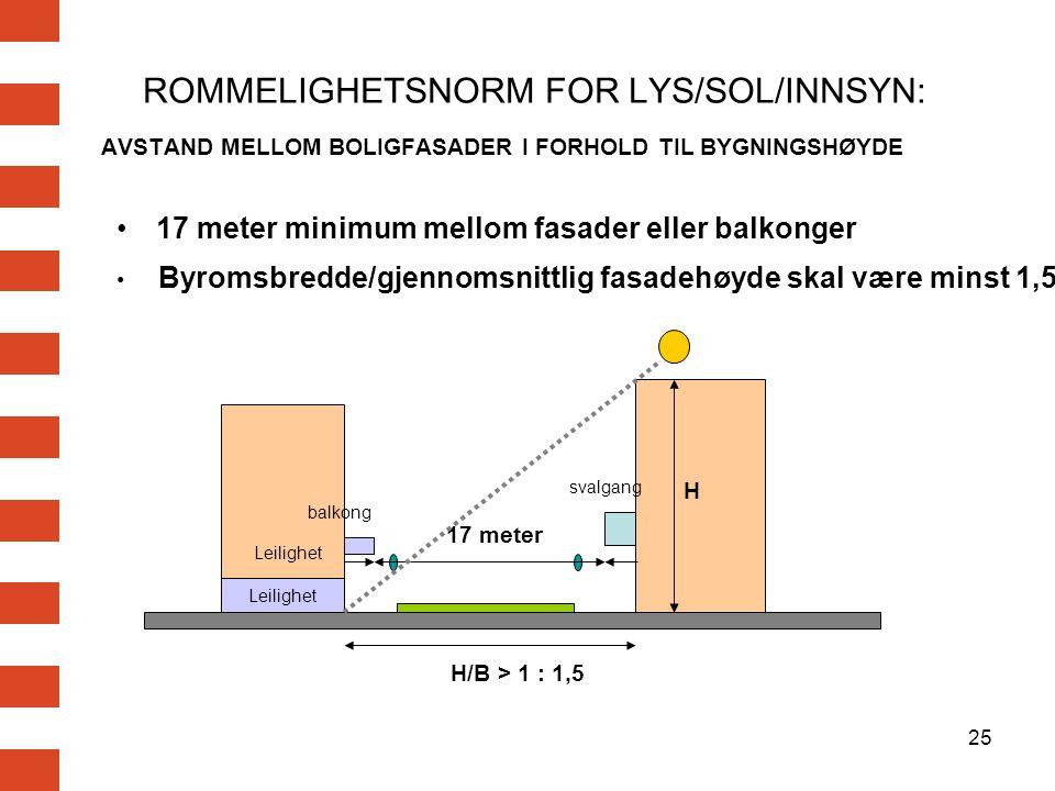 25 ROMMELIGHETSNORM FOR LYS/SOL/INNSYN: AVSTAND MELLOM BOLIGFASADER I FORHOLD TIL BYGNINGSHØYDE 17 meter minimum mellom fasader eller balkonger balkon