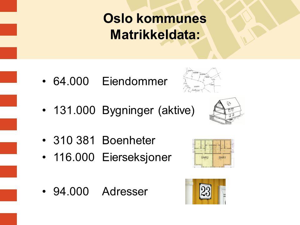 Oslo kommunes Matrikkeldata: 94.000Adresser 64.000 Eiendommer 310 381 Boenheter 116.000 Eierseksjoner 131.000Bygninger (aktive)