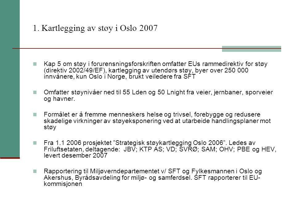 1. Kartlegging av støy i Oslo 2007 Kap 5 om støy i forurensningsforskriften omfatter EUs rammedirektiv for støy (direktiv 2002/49/EF), kartlegging av