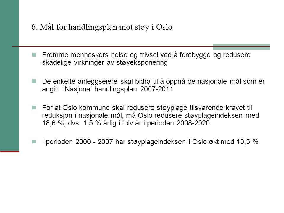 6. Mål for handlingsplan mot støy i Oslo Fremme menneskers helse og trivsel ved å forebygge og redusere skadelige virkninger av støyeksponering De enk