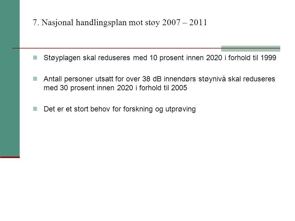 7. Nasjonal handlingsplan mot støy 2007 – 2011 Støyplagen skal reduseres med 10 prosent innen 2020 i forhold til 1999 Antall personer utsatt for over