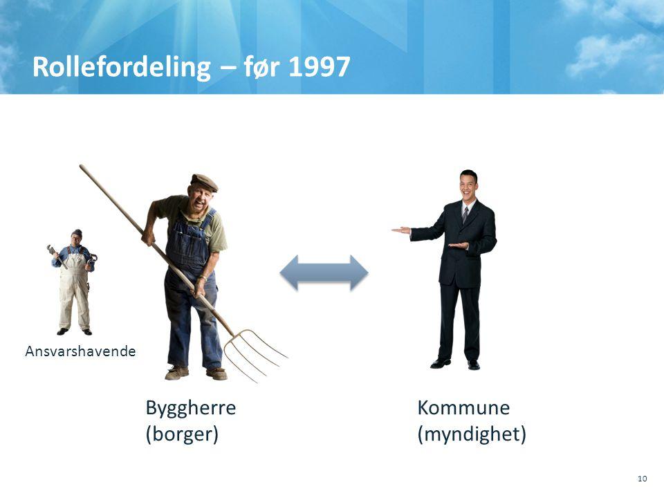 Rollefordeling – før 1997 10.10.201110.10.2011, Sted, tema, Sted, tema 10 Byggherre (borger) Kommune (myndighet) Ansvarshavende