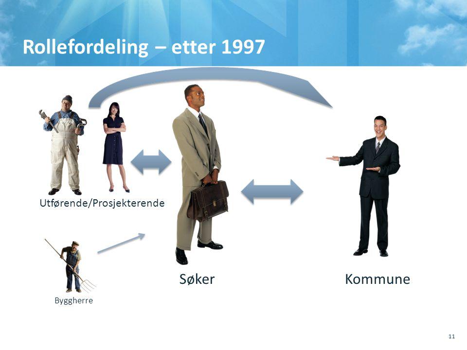 Rollefordeling – etter 1997 10.10.201110.10.2011, Sted, tema, Sted, tema 11 Byggherre Kommune Utførende/Prosjekterende Søker