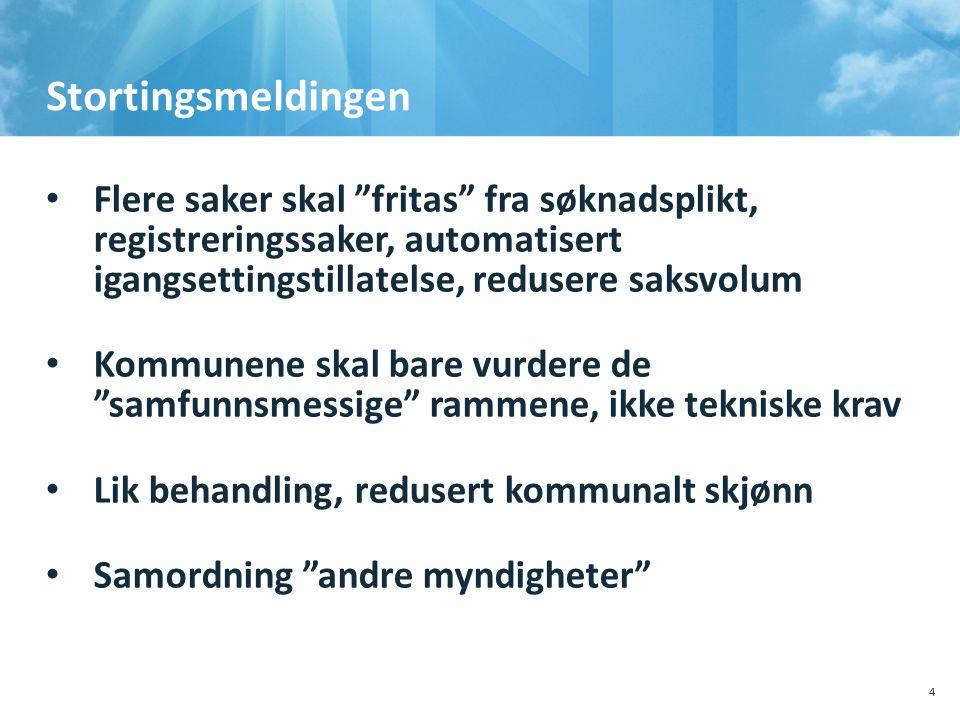 """Stortingsmeldingen 10.10.201110.10.2011, Sted, tema, Sted, tema 4 Flere saker skal """"fritas"""" fra søknadsplikt, registreringssaker, automatisert igangse"""