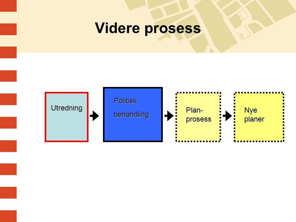 Videre prosess Utredning Politiskbehandling Plan- prosess Nye planer