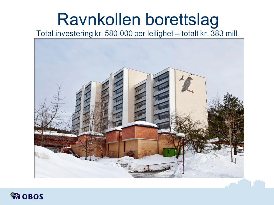 Ravnkollen borettslag Total investering kr. 580.000 per leilighet – totalt kr. 383 mill.