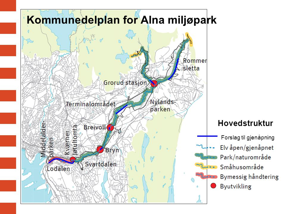 Hovedstruktur Kommunedelplan for Alna miljøpark Forslag til gjenåpning