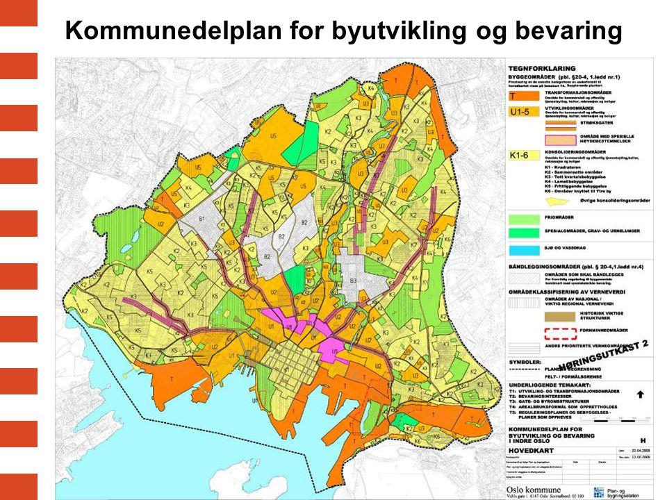 Kommunedelplan for byutvikling og bevaring