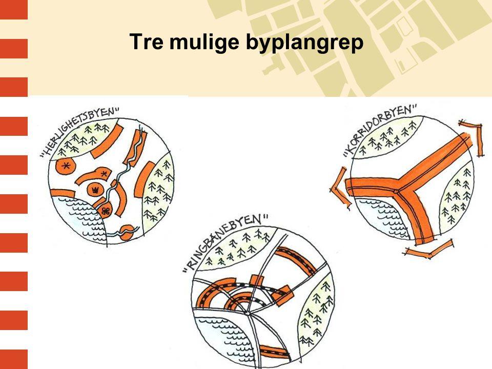 Tre mulige byplangrep