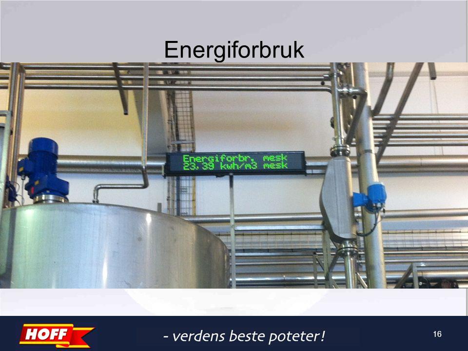 Energiforbruk 16