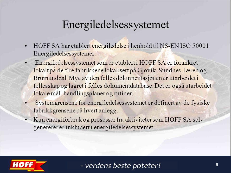 Energiledelsessystemet HOFF SA har etablert energiledelse i henhold til NS-EN ISO 50001 Energiledelsessystemer. Energiledelsessystemet som er etablert