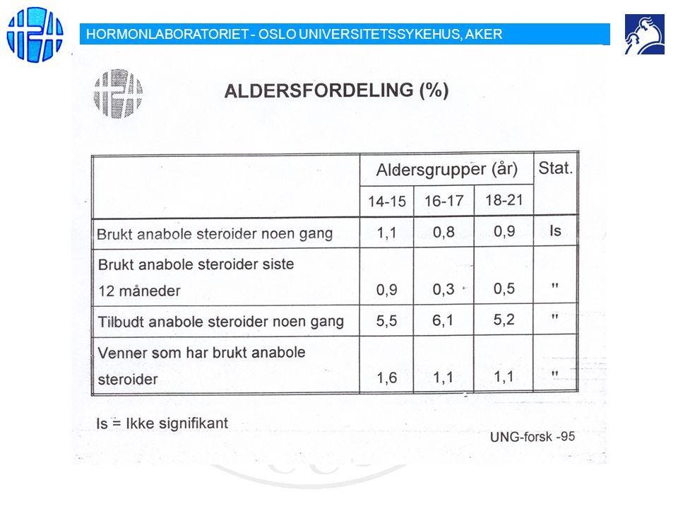 HORMONLABORATORIET - OSLO UNIVERSITETSSYKEHUS, AKER