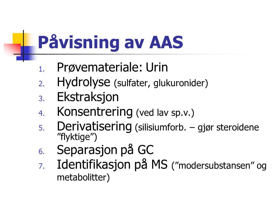 Påvisning av AAS 1.Prøvemateriale: Urin 2. Hydrolyse (sulfater, glukuronider) 3.