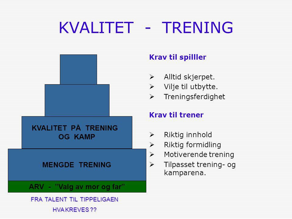 MENGDE TRENING KVALITET PÅ TRENING OG KAMP KVALITET - TRENING Krav til spilller  Alltid skjerpet.