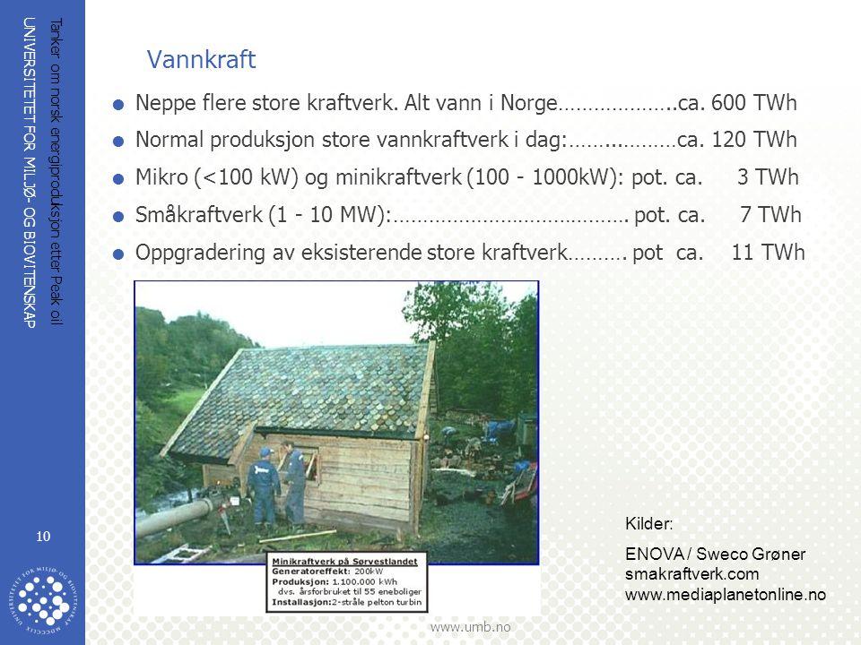 UNIVERSITETET FOR MILJØ- OG BIOVITENSKAP www.umb.no Tanker om norsk energiproduksjon etter Peak oil 10 Vannkraft  Neppe flere store kraftverk. Alt va