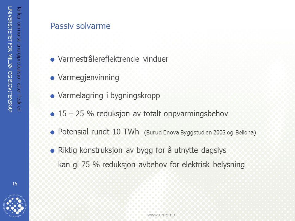 UNIVERSITETET FOR MILJØ- OG BIOVITENSKAP www.umb.no Tanker om norsk energiproduksjon etter Peak oil 15 Passiv solvarme  Varmestrålereflektrende vindu
