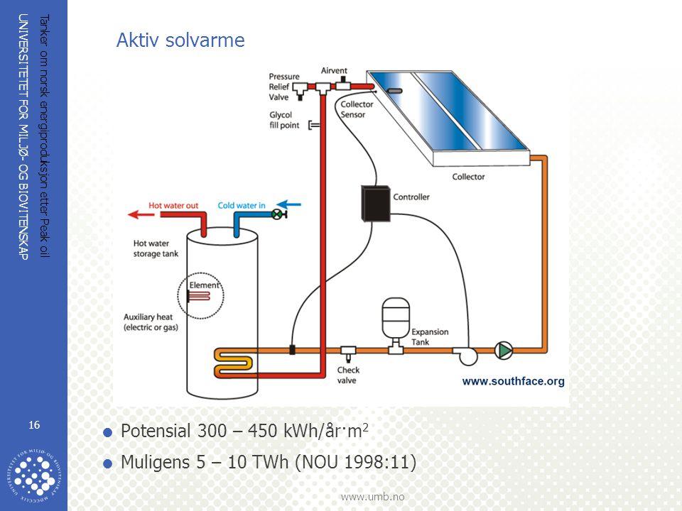 UNIVERSITETET FOR MILJØ- OG BIOVITENSKAP www.umb.no Tanker om norsk energiproduksjon etter Peak oil 16 Aktiv solvarme  Potensial 300 – 450 kWh/år·m 2