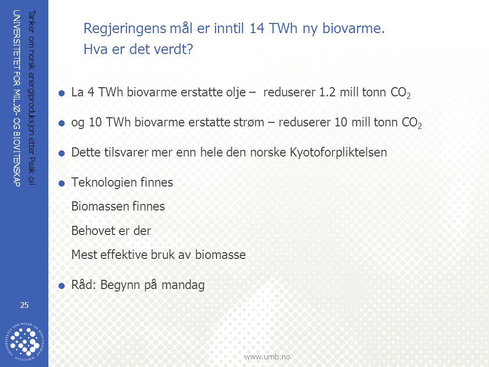 UNIVERSITETET FOR MILJØ- OG BIOVITENSKAP www.umb.no Tanker om norsk energiproduksjon etter Peak oil 25 Regjeringens mål er inntil 14 TWh ny biovarme.