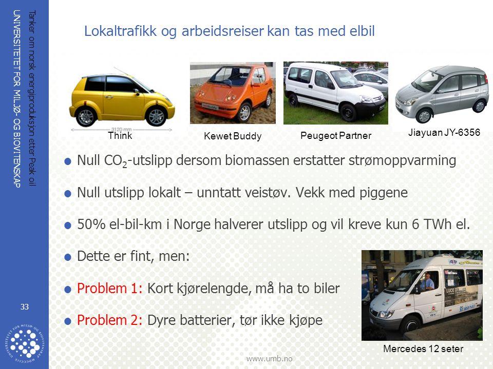 UNIVERSITETET FOR MILJØ- OG BIOVITENSKAP www.umb.no Tanker om norsk energiproduksjon etter Peak oil 33 Lokaltrafikk og arbeidsreiser kan tas med elbil
