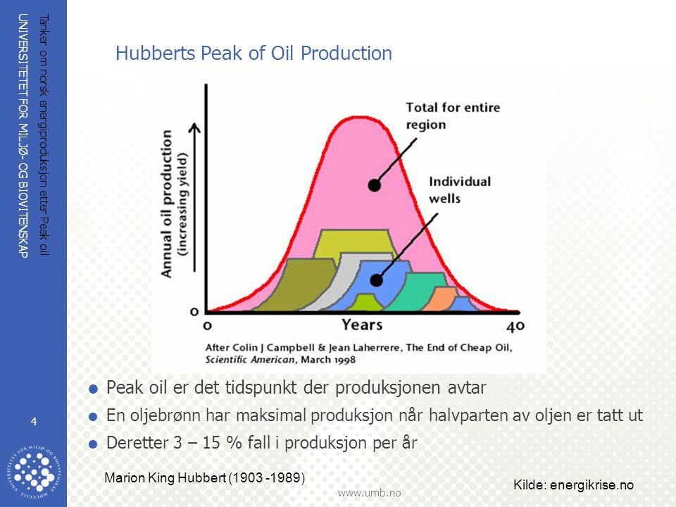 UNIVERSITETET FOR MILJØ- OG BIOVITENSKAP www.umb.no Tanker om norsk energiproduksjon etter Peak oil 4 Hubberts Peak of Oil Production  Peak oil er de