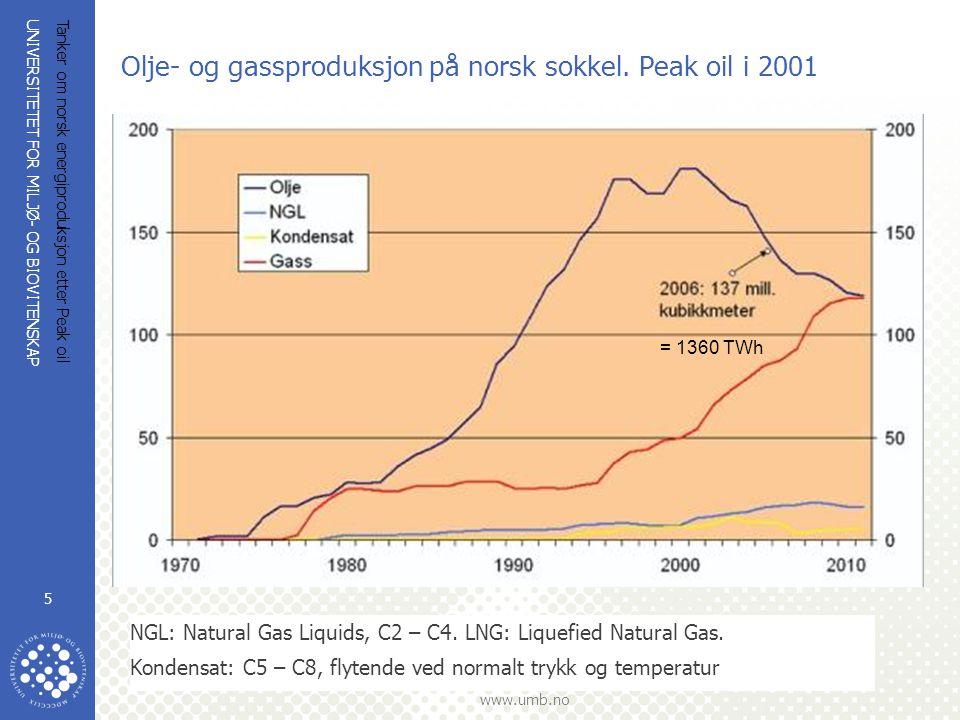 UNIVERSITETET FOR MILJØ- OG BIOVITENSKAP www.umb.no Tanker om norsk energiproduksjon etter Peak oil 5 Olje- og gassproduksjon på norsk sokkel. Peak oi