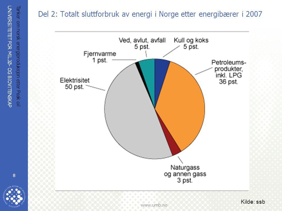 UNIVERSITETET FOR MILJØ- OG BIOVITENSKAP www.umb.no Tanker om norsk energiproduksjon etter Peak oil 8 Kilde: ssb Del 2: Totalt sluttforbruk av energi